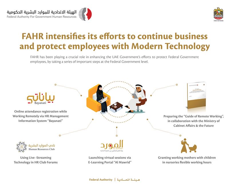 FAHR intensifies its efforts to innovate work and protect employees with modern technology