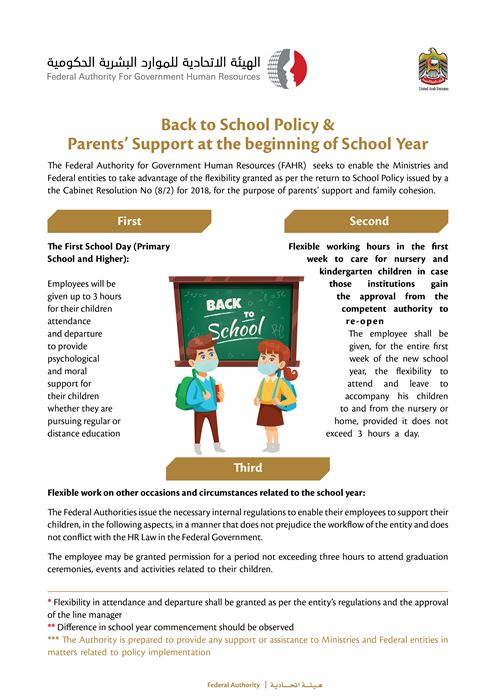 FAHR urges Federal Entities to support parents at the beginning of the school year