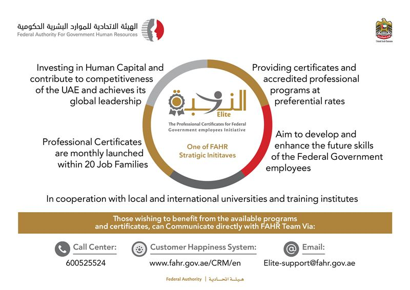 FAHR launches Professional Certificates Initiative  (Elite) for  Federal Government employees