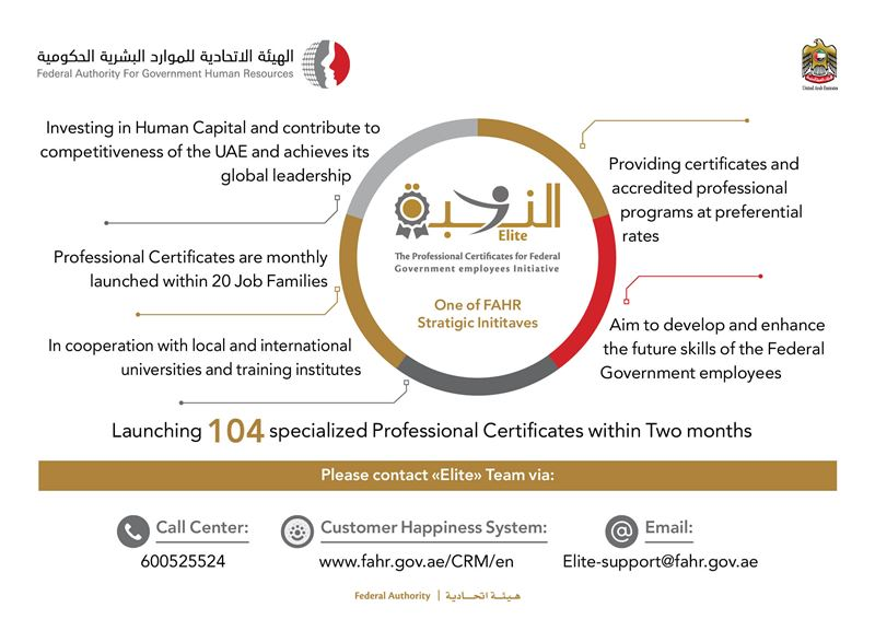 FAHR releases 104 professional certificates for Federal Government employees
