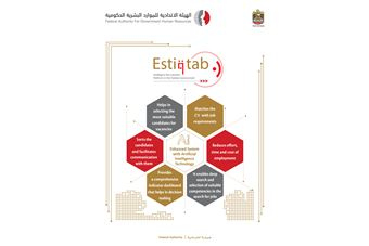 FAHR launches the Smart Recruitment platform (Istiqtab) in the Federal Government