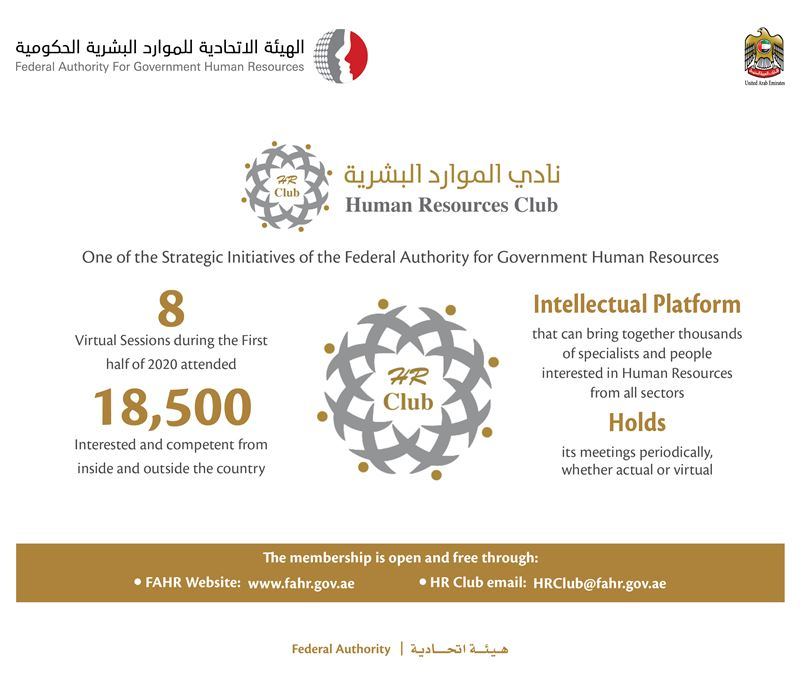 The Human Resources Club holds 65 forums and sessions during 10 years