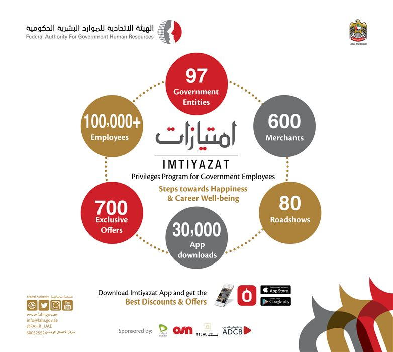 Imtiyazat Program benefits employees in 97 federal and local entities