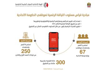FAHR launches the second phase of digital fitness initiative for Federal Government employees with the participation  of 100 leaders