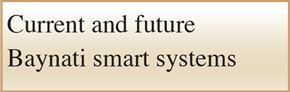 Current and future Baynati smart systems